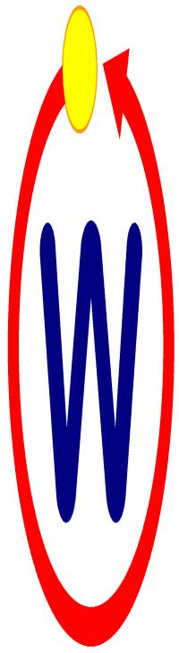 Wonderama Industrial Control Corp.